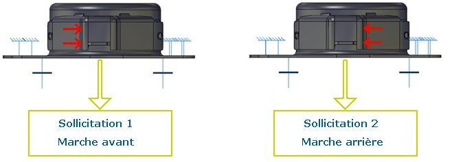 armature de limitation de support moteur soumise à un effort de 6000 N
