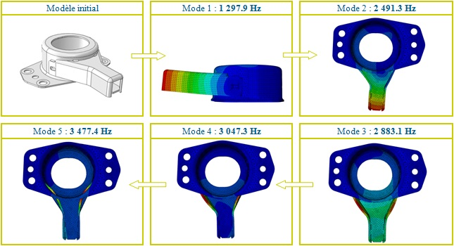 calcul de structure - Mode propre armature de support moteur
