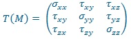 calcul de structure - contraintes principales