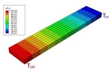 calcul de structure - thermique