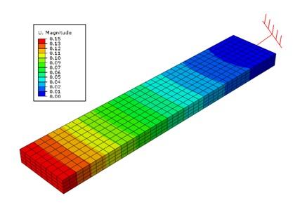 calcul de structure - thermomécanique